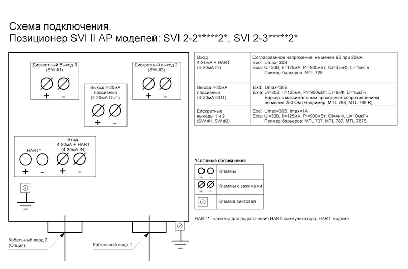 Схема подключения SVI